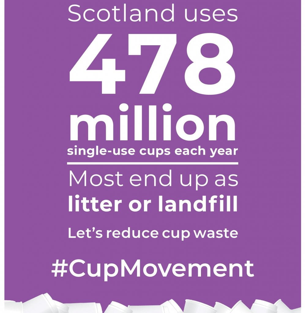 Waste - Recycle - Cup Movement
